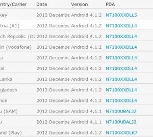 Samsung Galaxy Note 2: Android Jelly Bean 4.1.2 - Pareri e Pensieri