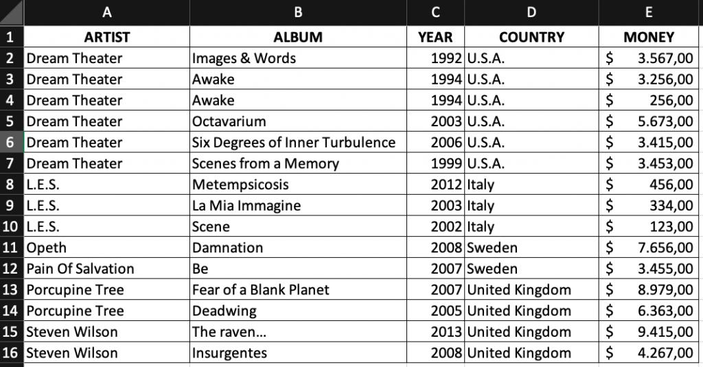 Pillole di Excel - 07 - Tabelle e filtri - Lamberto Salucco